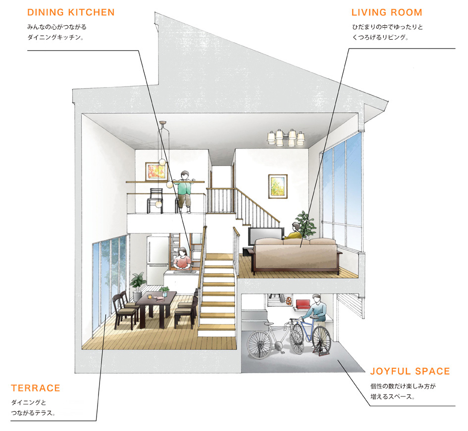 大胆な空間設計が可能なテクノストラクチャーのスキップフロアの家
