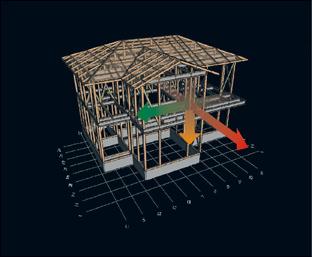 構造計算で科学的根拠をもった家づくり